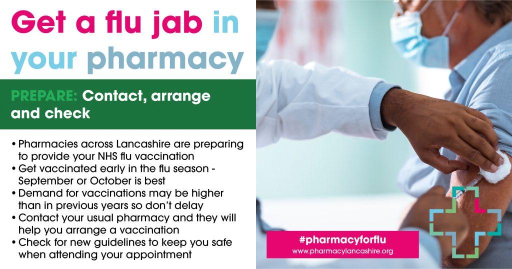 Community Pharmacy Lancashire Prepare